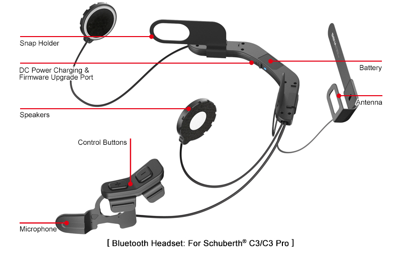 Custom Bluetooth communication details for Schuberth helmets