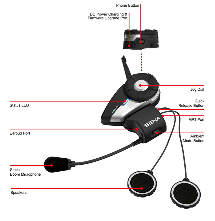 motorcycle Bluetooth system details