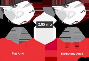 Dual Sport Safety motorcycle helmet Shock absorption test