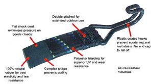 Adjustable hook tie down strap