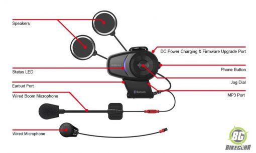 Sena 10S Bluetooth communication product details
