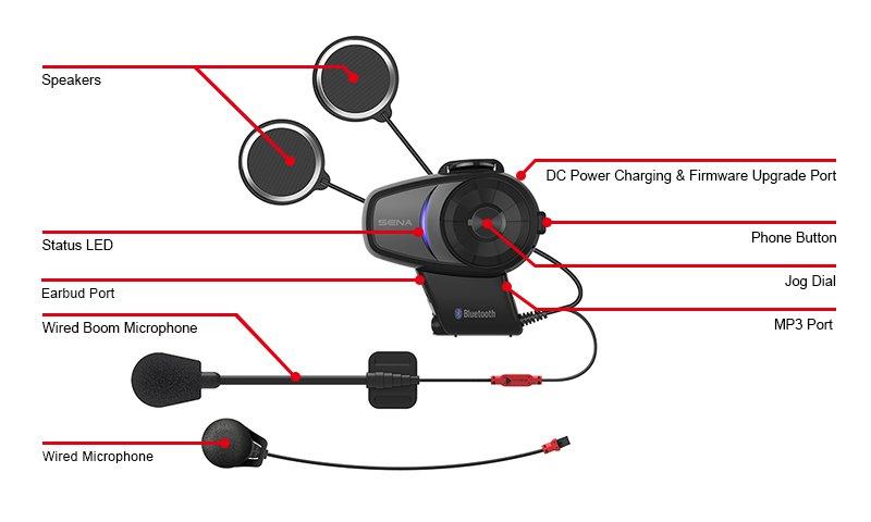 Sena 10S product details